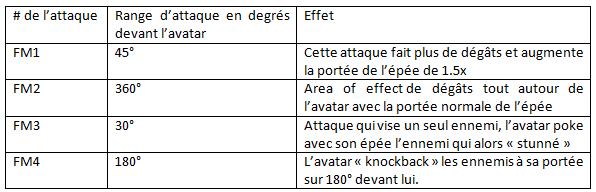 FM_effet_Tableau%281%29.png